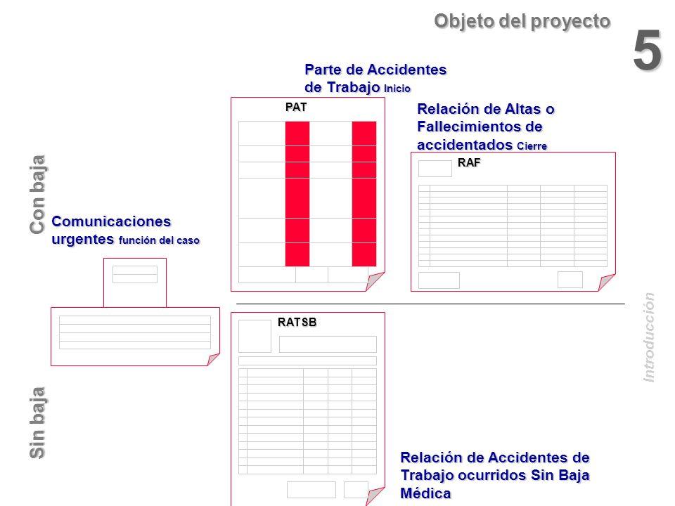 Objeto del proyecto Formularios Partes de Accidentes de Trabajo (PAT) Relación de Accidentes de Trabajo Sin Baja médica (RATSB) Relación de Altas o Fa