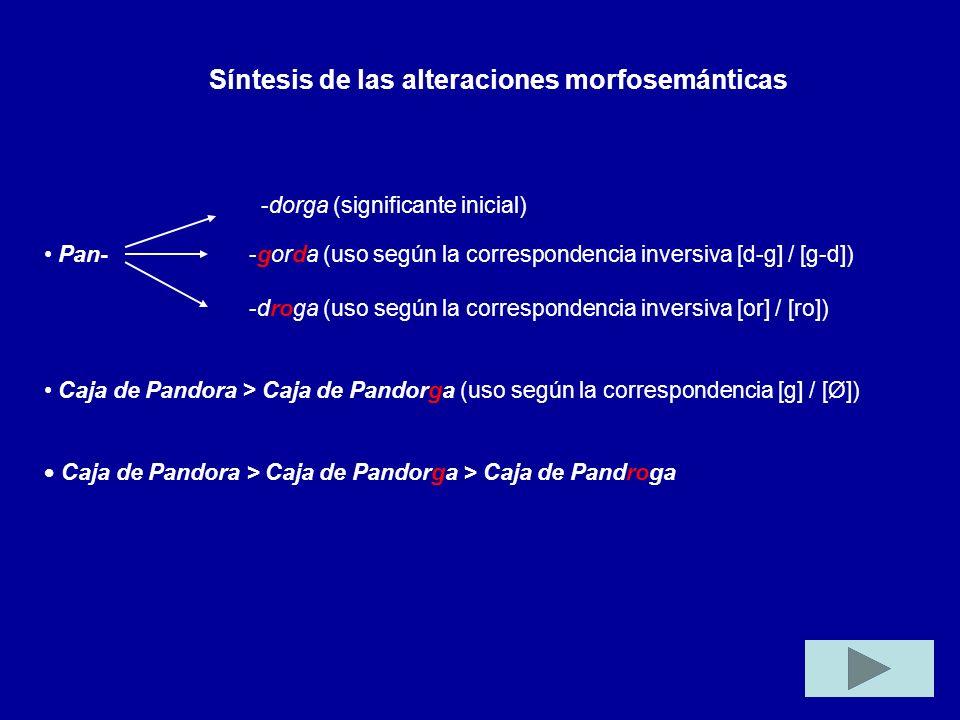 -dorga (significante inicial) Pan- -gorda (uso según la correspondencia inversiva [d-g] / [g-d]) -droga (uso según la correspondencia inversiva [or] /