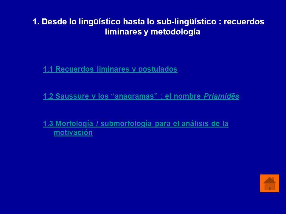 1. Desde lo lingüístico hasta lo sub-lingüístico : recuerdos liminares y metodología 1.1 Recuerdos liminares y postulados 1.2 Saussure y los anagramas