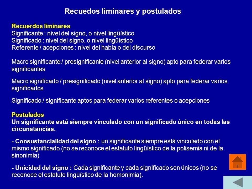 Recuedos liminares y postulados Recuerdos liminares Significante : nivel del signo, o nivel lingüístico Significado : nivel del signo, o nivel lingüís