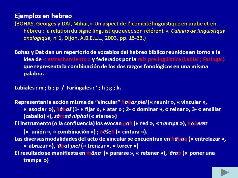 Otros ejemplos en inglés (BOTTINEAU, Didier, « Iconicité, théories du signe et typologie des langues », Cahiers de linguistique analogique, n°1, Dijon, A.B.E.L.L., 2003, pp.