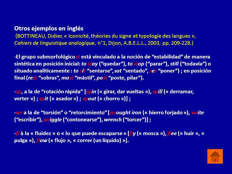 Otros ejemplos en inglés (BOTTINEAU, Didier, « Iconicité, théories du signe et typologie des langues », Cahiers de linguistique analogique, n°1, Dijon