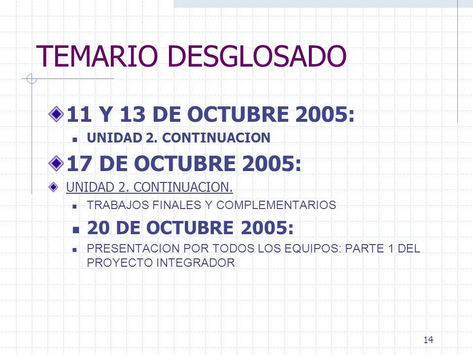 13 TEMARIO DESGLOSADO 20 SEPTIEMBRE 2005 : UNIDAD 2. PROCEDIMIENTOS CONSTRUCTIVOS DE EDIFICACION. TRABAJOS PRELIMINARES DE OBRA 22 SEPTIEMBRE 2005 : H