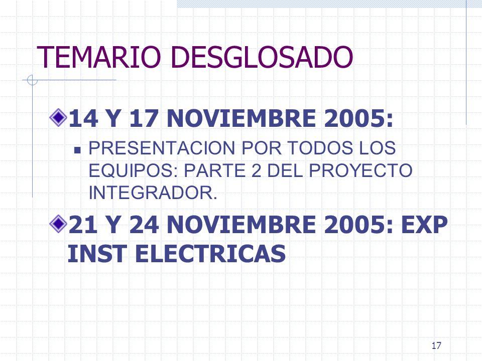 16 TEMARIO DESGLOSADO 8 NOVIEMBRE 2005: TRABAJOS DE INSTALACIONES ELÉCTRICAS. MATERIALES Y EQUIPO. TRABAJOS FINALES DE COLOCACIÓN DE EQUIPOS, ACCESORI