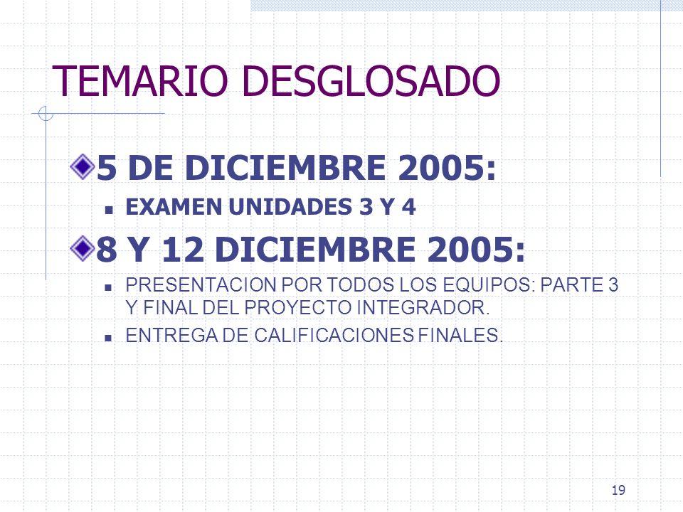 18 TEMARIO DESGLOSADO 28 NOVIEMBRE 2005: UNIDAD 3. PROCEDIMIENTOS CONSTRUCTIVOS DE INSTALACIONES. CONTINUACION Y TERMINACION INSTALACIONES DE ALUMINIO