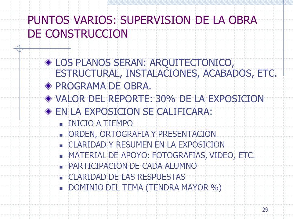 28 PUNTOS VARIOS: SUPERVISION DE LA OBRA DE CONSTRUCCION PRESENTACION FRENTE A GRUPO DE LA SUPERVISON Y REPORTE ESCRITO Y ENTREGA DE ARCHIVO INMEDIATA