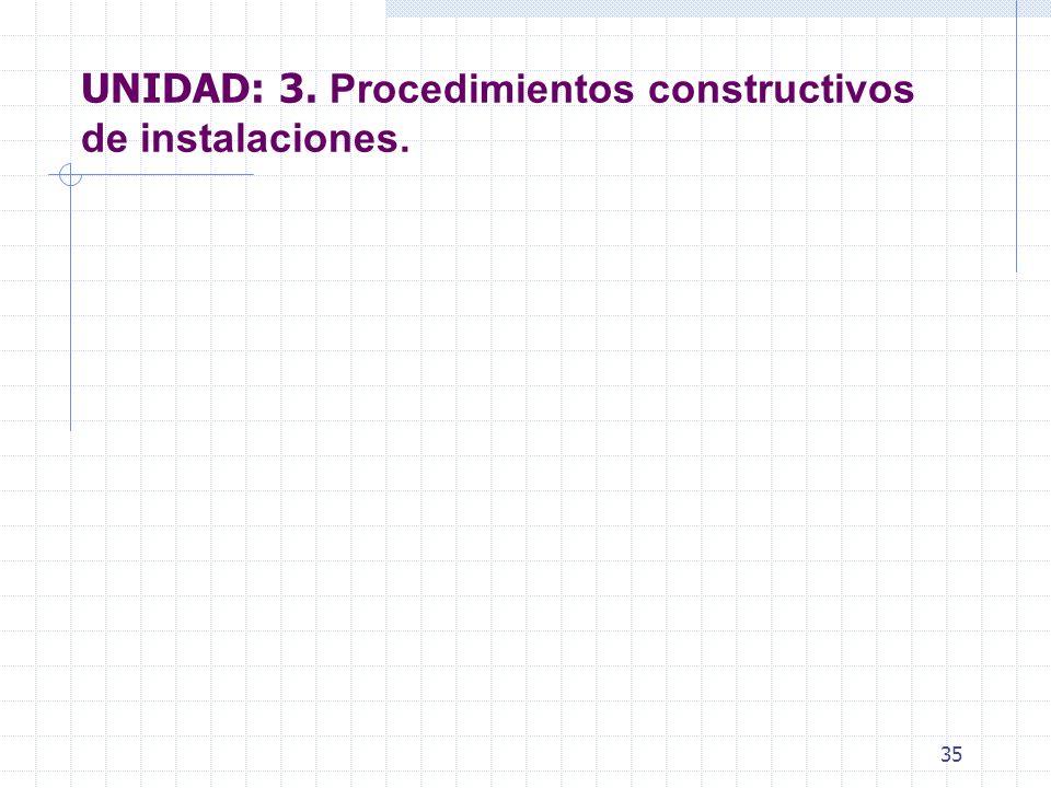 34 UNIDAD: 2. Procedimientos constructivos de edificación. Conocimiento del proyecto y especificaciones. Planos de obra.
