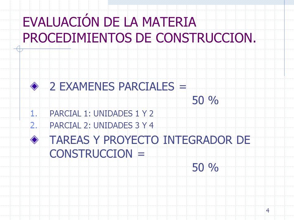 3 PANORAMA GENERAL DE LA MATERIA. UNIDAD I. Planos, especificaciones, normas y reglamentos UNIDAD: 2. Procedimientos constructivos de edificación UNID