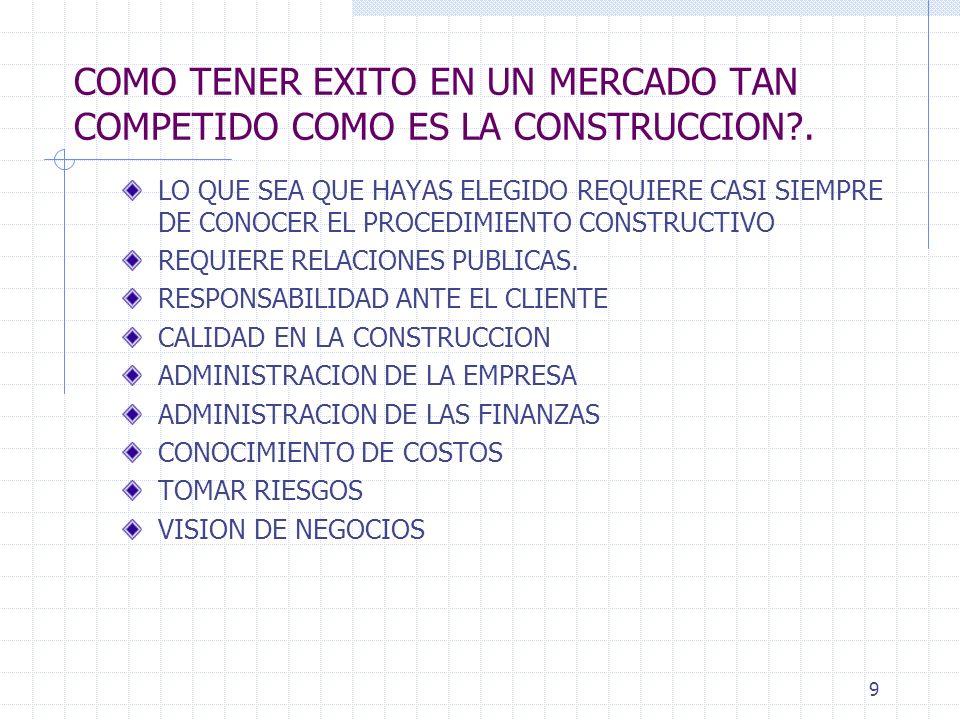 8 QUE ES LA CONSTRUCCION?. ASPECTOS IMPORTANTES: QUE HAY QUE CUIDAR EN LA CONSTRUCCION CUALQUIERA PUEDE CONSTRUIR? CUAL ES LA DIFERENCIA (EN CUANTO A