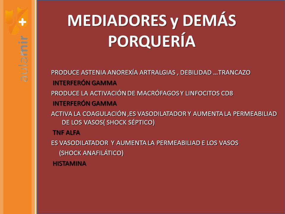 MEDIADORES y DEMÁS PORQUERÍA PRODUCE ASTENIA ANOREXÍA ARTRALGIAS, DEBILIDAD …TRANCAZO INTERFERÓN GAMMA INTERFERÓN GAMMA PRODUCE LA ACTIVACIÓN DE MACRÓFAGOS Y LINFOCITOS CD8 INTERFERÓN GAMMA INTERFERÓN GAMMA ACTIVA LA COAGULACIÓN,ES VASODILATADOR Y AUMENTA LA PERMEABILIAD DE LOS VASOS( SHOCK SÉPTICO) TNF ALFA TNF ALFA ES VASODILATADOR Y AUMENTA LA PERMEABILIAD E LOS VASOS (SHOCK ANAFILÁTICO) (SHOCK ANAFILÁTICO) HISTAMINA HISTAMINA