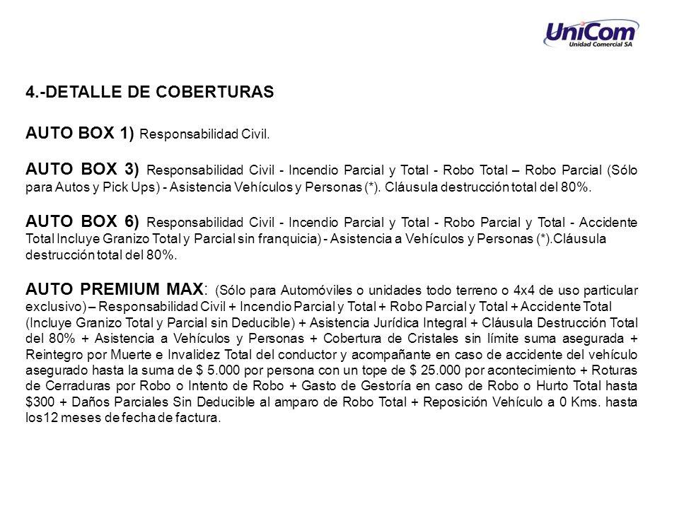 4.-DETALLE DE COBERTURAS AUTO BOX 1) Responsabilidad Civil. AUTO BOX 3) Responsabilidad Civil - Incendio Parcial y Total - Robo Total – Robo Parcial (