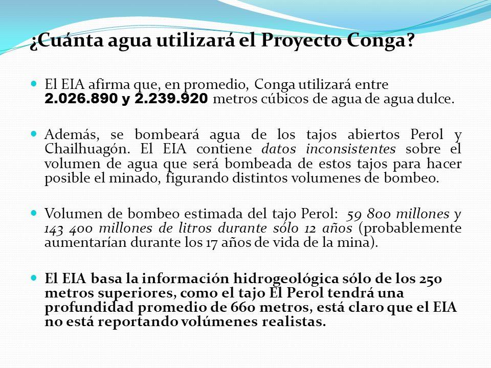 ¿Cuánta agua utilizará el Proyecto Conga? El EIA afirma que, en promedio, Conga utilizará entre 2.026.890 y 2.239.920 metros cúbicos de agua de agua d