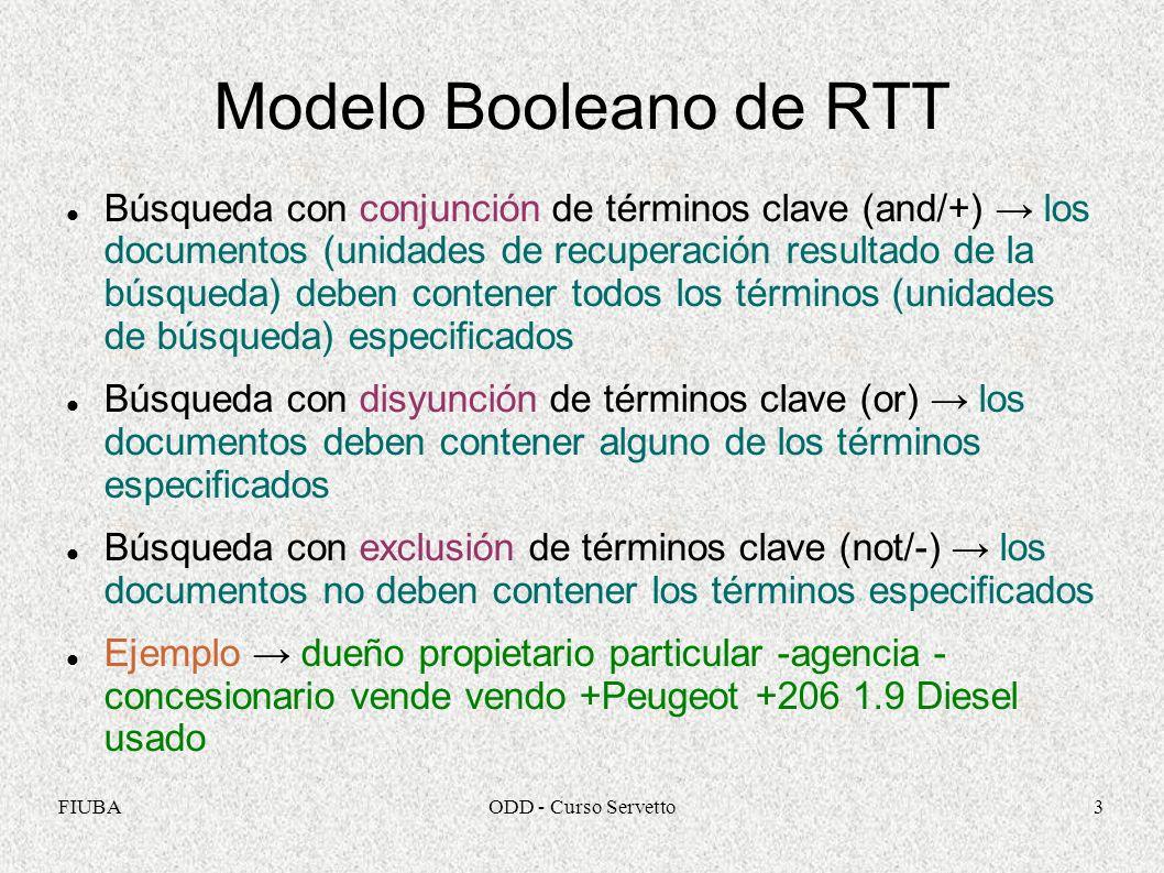 FIUBAODD - Curso Servetto3 Modelo Booleano de RTT Búsqueda con conjunción de términos clave (and/+) los documentos (unidades de recuperación resultado