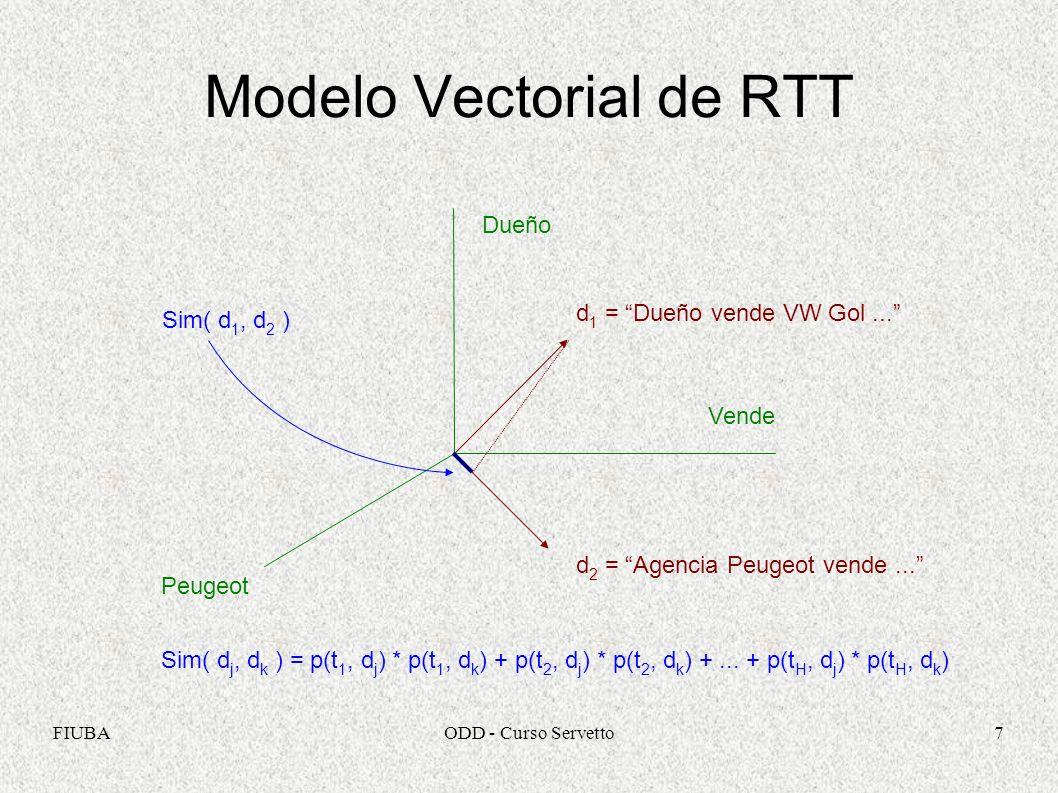 FIUBAODD - Curso Servetto7 Modelo Vectorial de RTT Dueño Vende Peugeot d 1 = Dueño vende VW Gol... d 2 = Agencia Peugeot vende... Sim( d 1, d 2 ) Sim(
