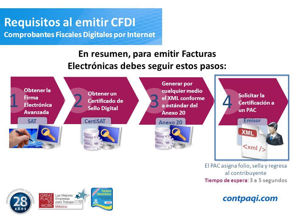 1 Obtener la Firma Electrónica Avanzada SAT 2 Obtener un Certificado de Sello Digital CertiSAT 3 Generar por cualquier medio el XML conforme a estánda