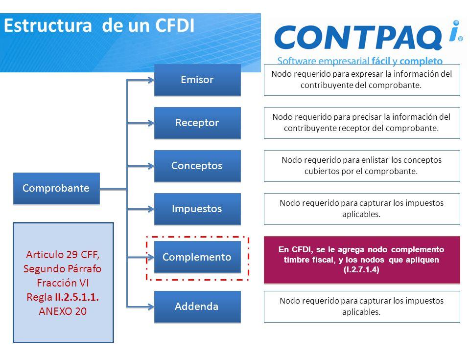 Comprobante Emisor Receptor Conceptos Impuestos Complemento Addenda Nodo requerido para expresar la información del contribuyente del comprobante. Nod
