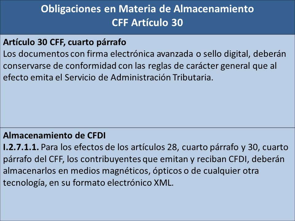 Obligaciones en Materia de Almacenamiento CFF Artículo 30 Artículo 30 CFF, cuarto párrafo Los documentos con firma electrónica avanzada o sello digita