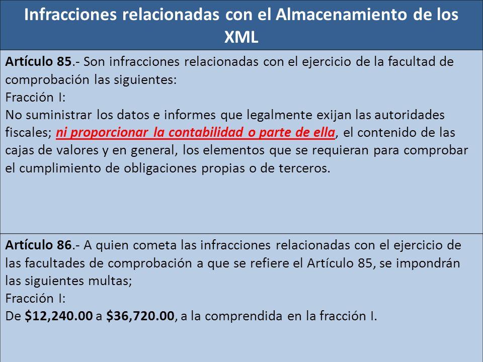 Infracciones relacionadas con el Almacenamiento de los XML Artículo 85.- Son infracciones relacionadas con el ejercicio de la facultad de comprobación