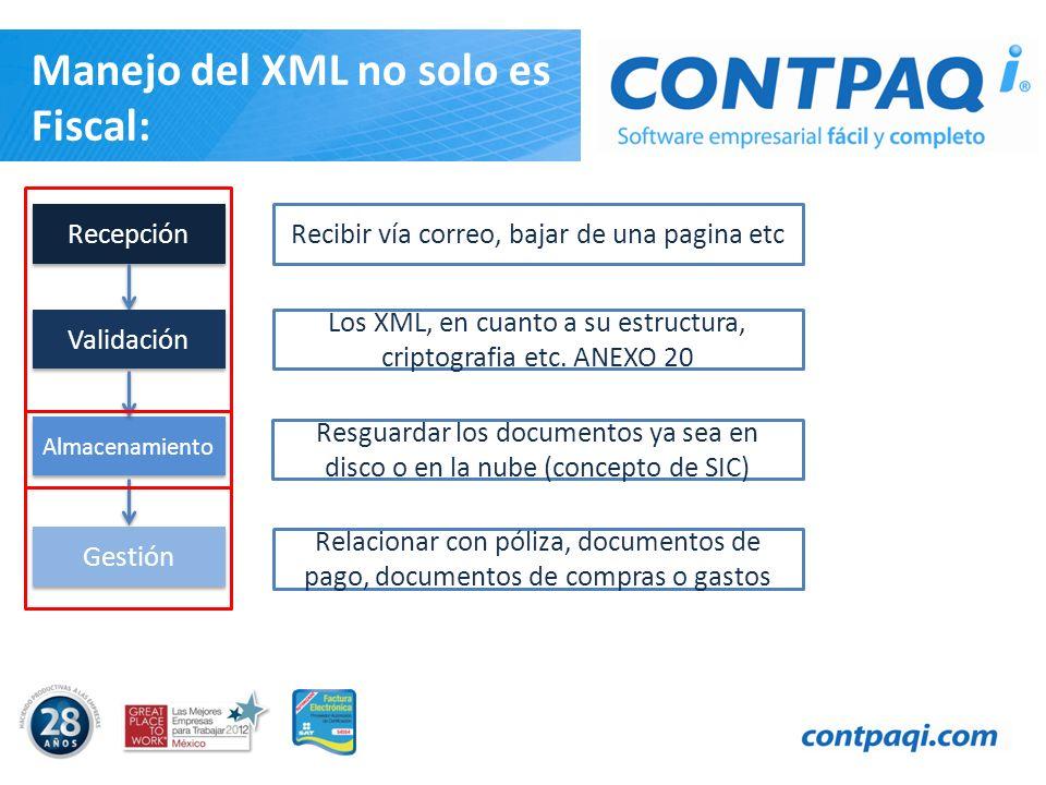 Recepción Manejo del XML no solo es Fiscal: Validación Almacenamiento Gestión Recibir vía correo, bajar de una pagina etc Los XML, en cuanto a su estr