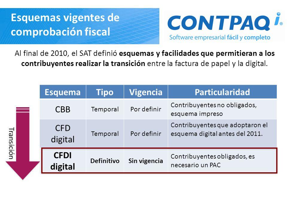 Esquemas vigentes de comprobación fiscal EsquemaTipoVigenciaParticularidad CBB TemporalPor definir Contribuyentes no obligados, esquema impreso CFD di