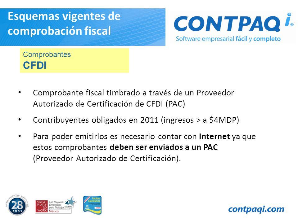 Esquemas vigentes de comprobación fiscal Comprobante fiscal timbrado a través de un Proveedor Autorizado de Certificación de CFDI (PAC) Contribuyentes