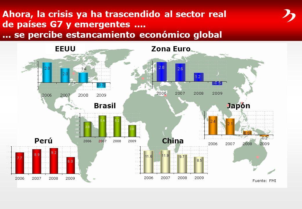 Ahora, la crisis ya ha trascendido al sector real de países G7 y emergentes …. … se percibe estancamiento económico global EEUU Zona Euro Japón China
