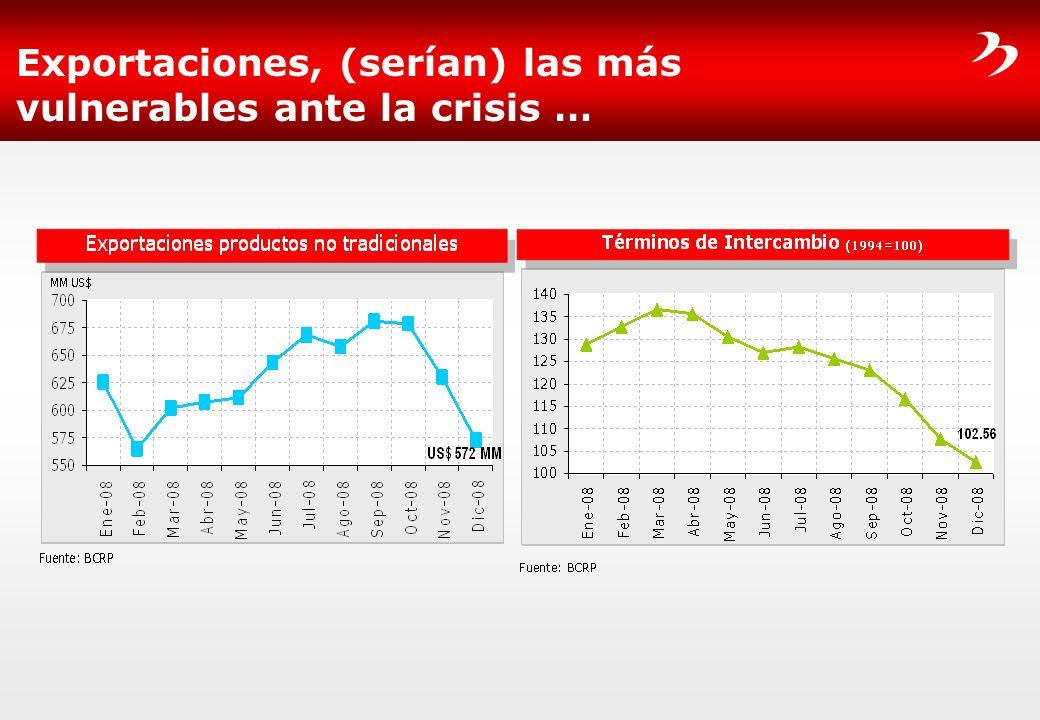 Exportaciones, (serían) las más vulnerables ante la crisis …