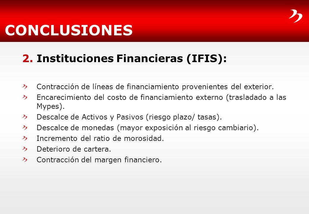 2.Instituciones Financieras (IFIS): Contracción de líneas de financiamiento provenientes del exterior. Encarecimiento del costo de financiamiento exte