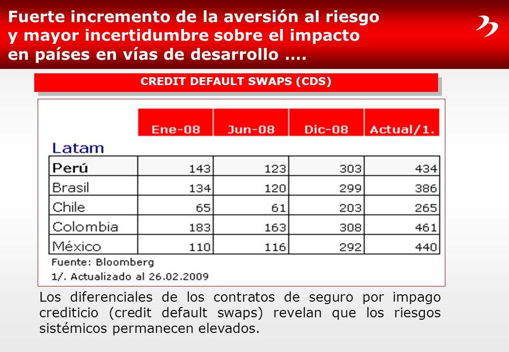 Principales Indicadores del Sistema Financiero Fuente: SBS