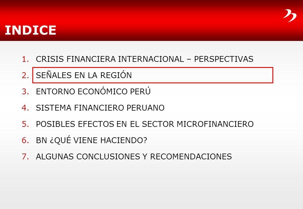 Economías Emergentes Perú 646 pbs.382 pbs.