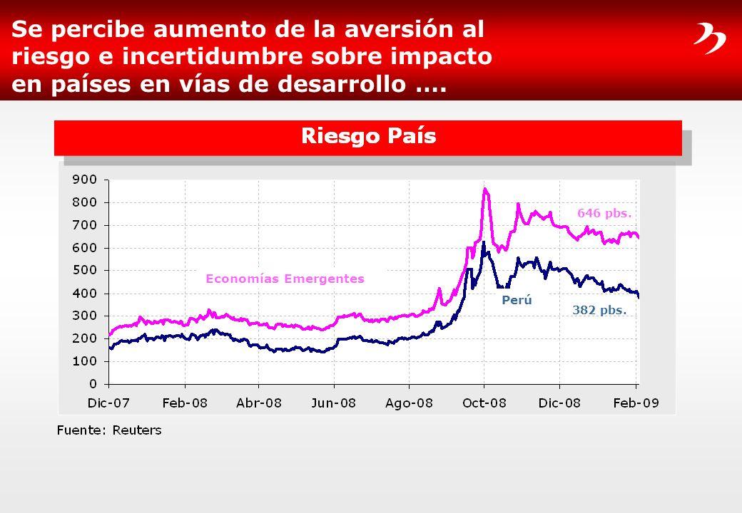 Las cuentas de balance presentan una mayor presencia de moneda nacional – activos y pasivos Fuente: SBS Elaboración: Departamento de Riesgos - BN Datos a Diciembre 2008