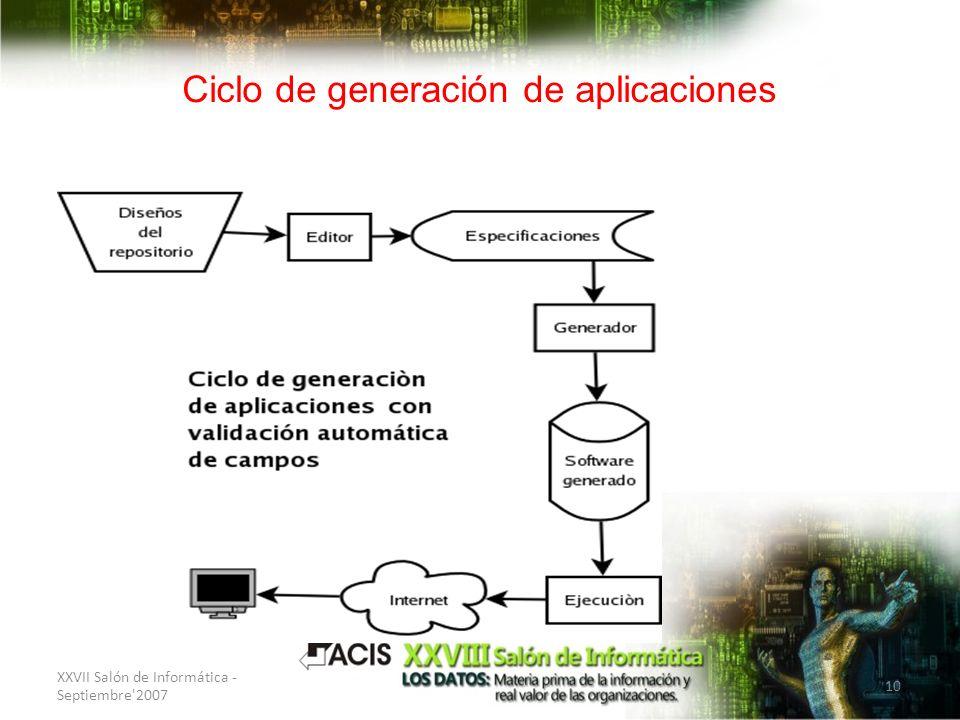 XXVII Salón de Informática - Septiembre'2007 10 Ciclo de generación de aplicaciones