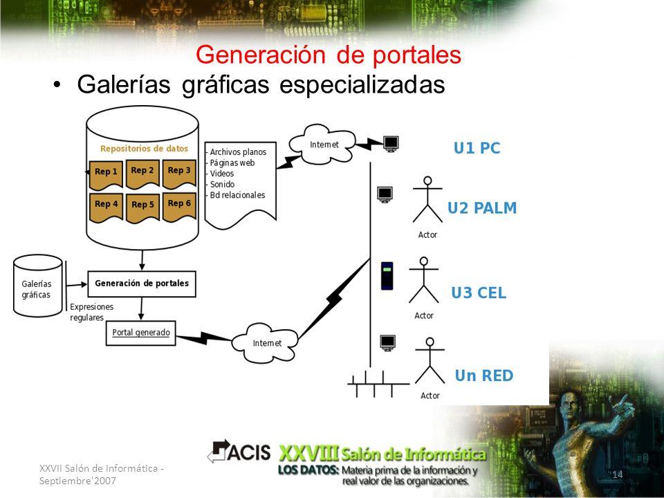 XXVII Salón de Informática - Septiembre'2007 14 Generación de portales Galerías gráficas especializadas