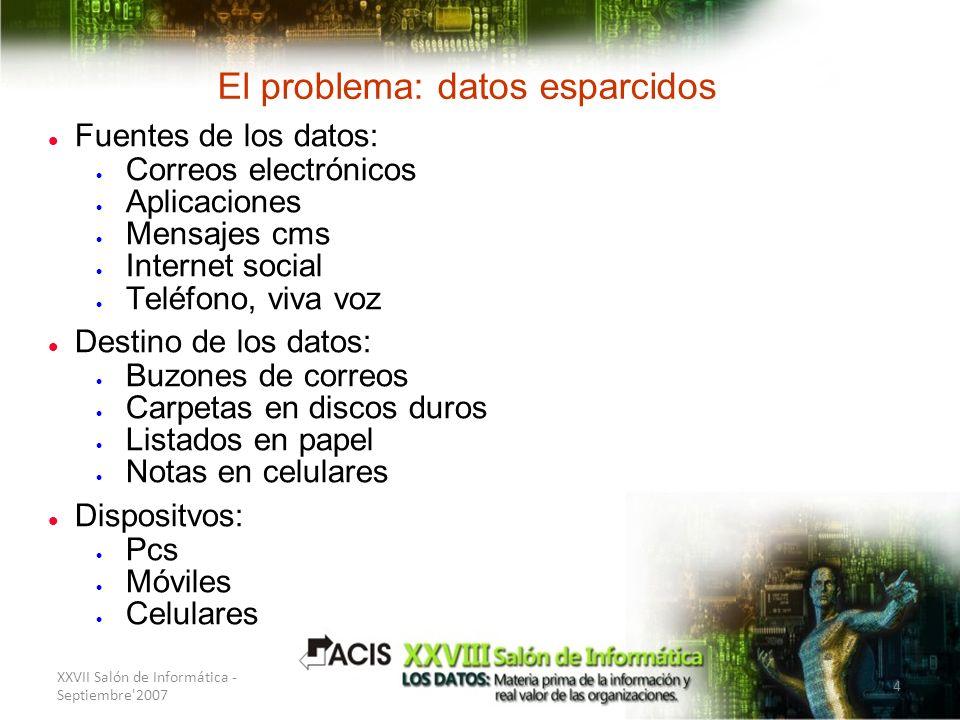 XXVII Salón de Informática - Septiembre'2007 4 El problema: datos esparcidos Fuentes de los datos: Correos electrónicos Aplicaciones Mensajes cms Inte