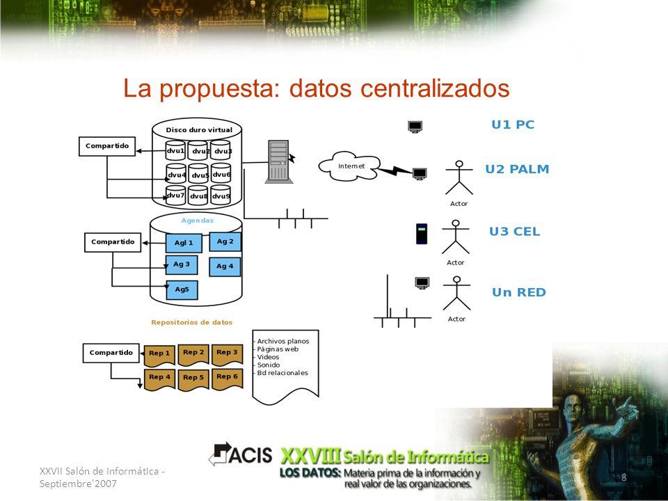 XXVII Salón de Informática - Septiembre'2007 8 La propuesta: datos centralizados