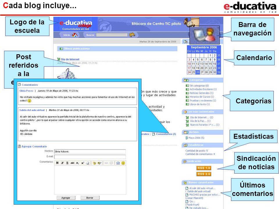 Cada blog incluye... Logo de la escuela Calendario Post referidos a la escuela Últimos comentarios Categorías Estadísticas Barra de navegación Sindica