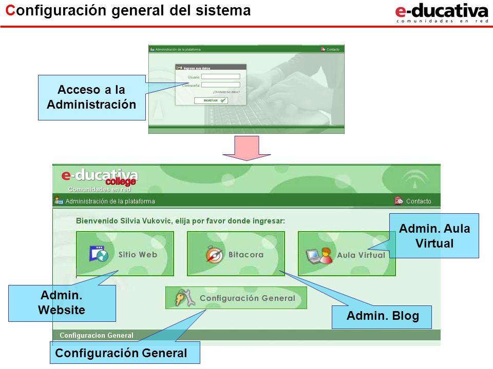 Configuración general del sistema Acceso a la Administración Admin. Blog Configuración General Admin. Website Admin. Aula Virtual