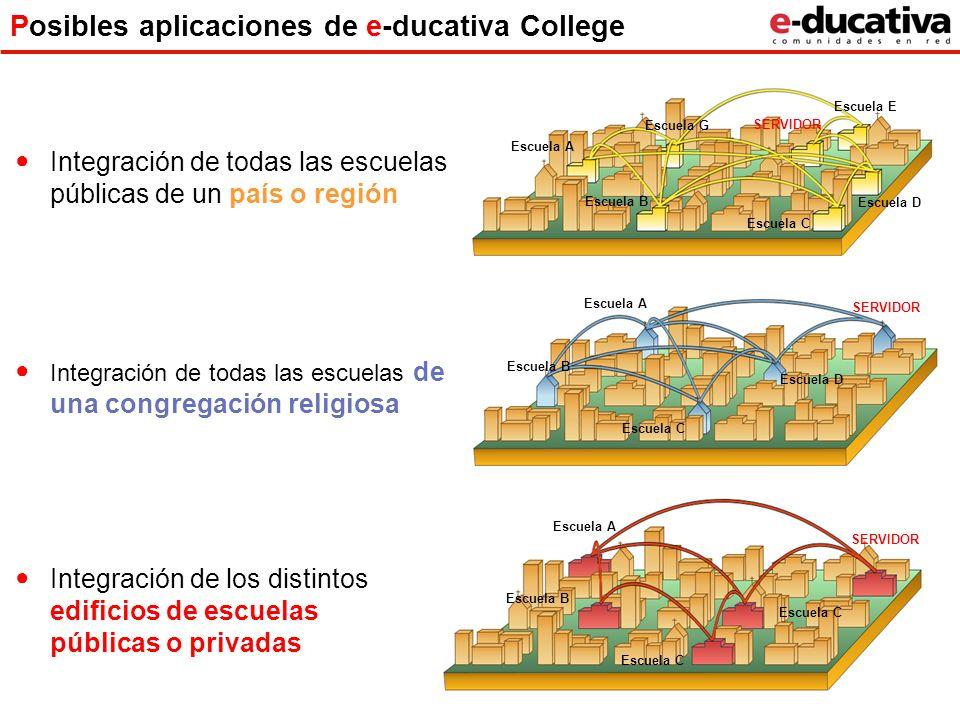 Integración de todas las escuelas públicas de un país o región Posibles aplicaciones de e-ducativa College Integración de los distintos edificios de e
