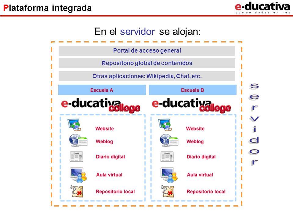 Plataforma integrada En el servidor se alojan: Portal de acceso general Repositorio global de contenidos Otras aplicaciones: Wikipedia, Chat, etc.