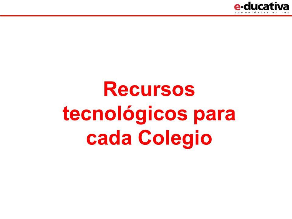 Recursos tecnológicos para cada Colegio