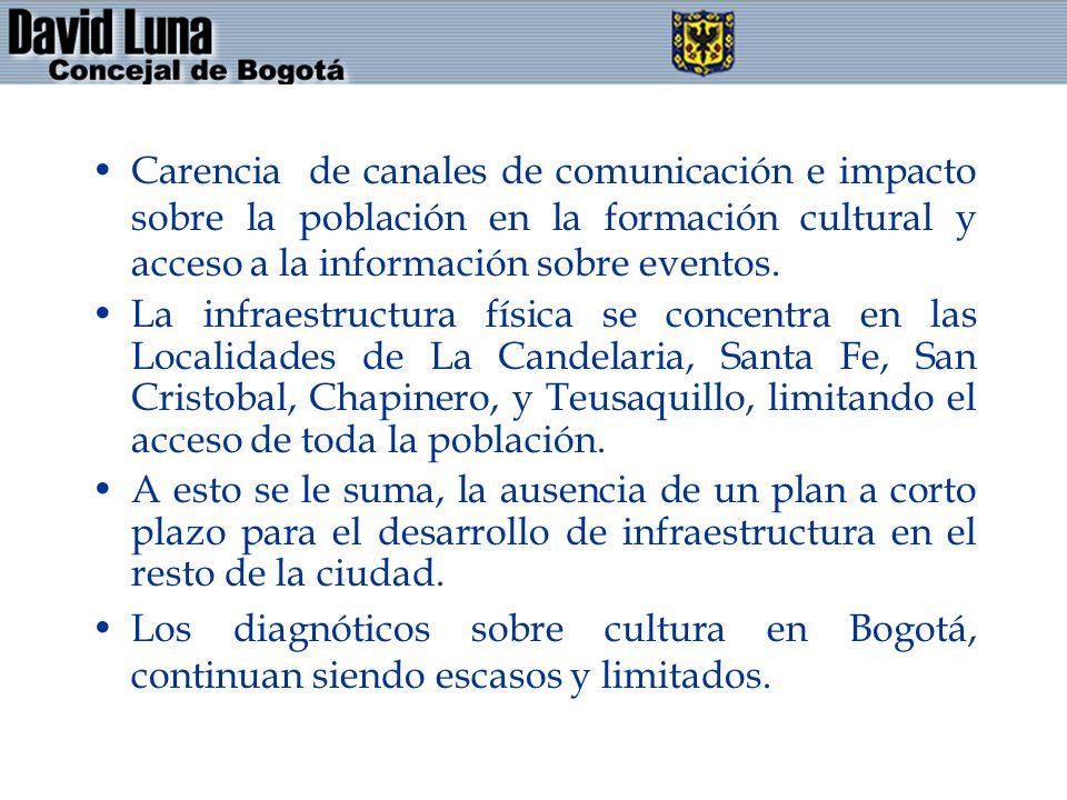 Carencia de canales de comunicación e impacto sobre la población en la formación cultural y acceso a la información sobre eventos. La infraestructura