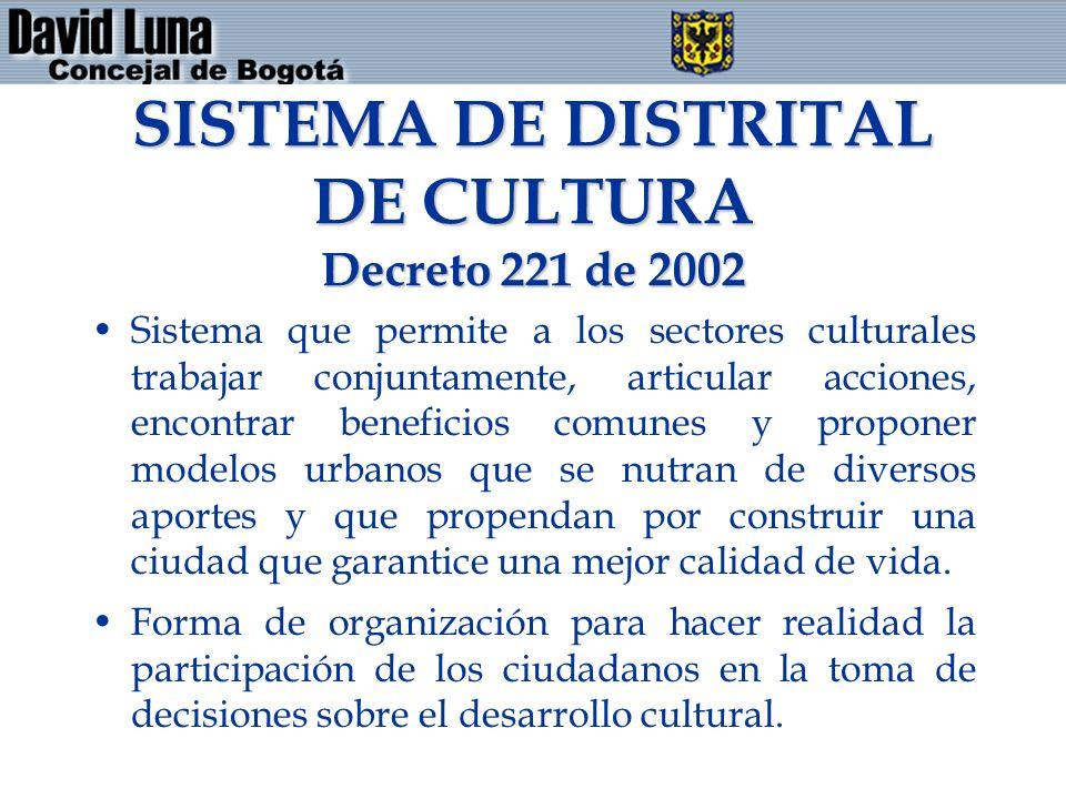 SISTEMA DE DISTRITAL DE CULTURA Decreto 221 de 2002 Sistema que permite a los sectores culturales trabajar conjuntamente, articular acciones, encontra