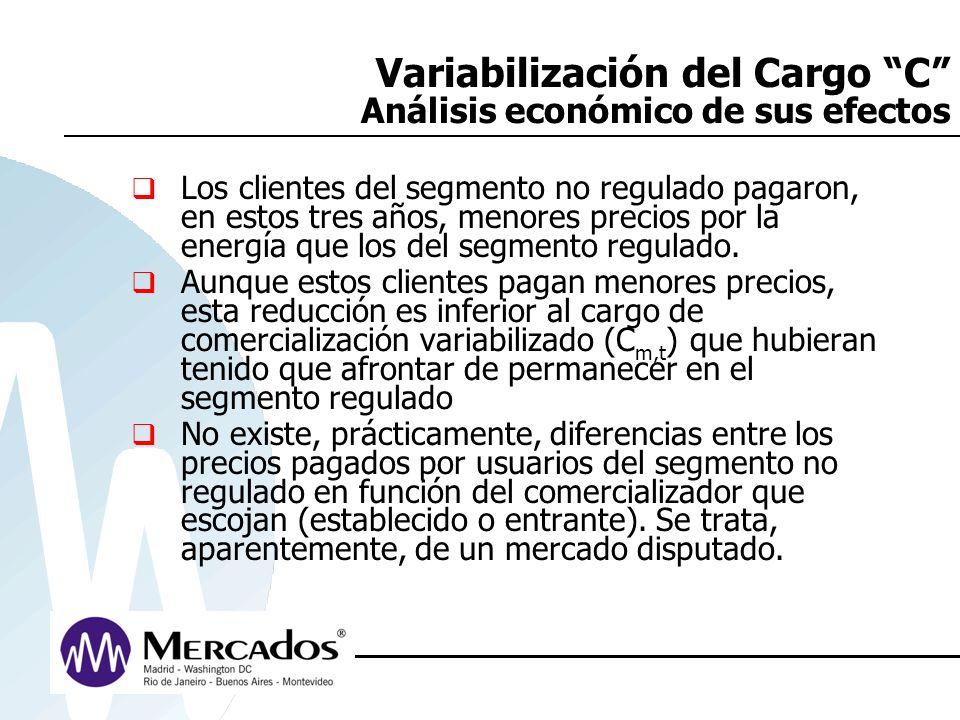 Variabilización del Cargo C Análisis económico de sus efectos Los clientes del segmento no regulado pagaron, en estos tres años, menores precios por l