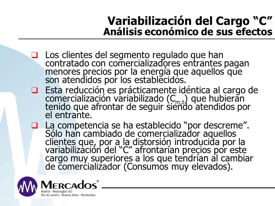 Variabilización del Cargo C Análisis económico de sus efectos Los clientes del segmento regulado que han contratado con comercializadores entrantes pa