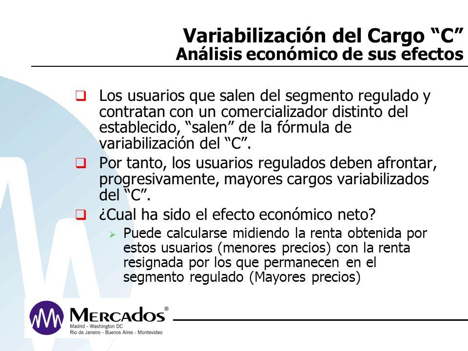 Variabilización del Cargo C Análisis económico de sus efectos Los usuarios que salen del segmento regulado y contratan con un comercializador distinto