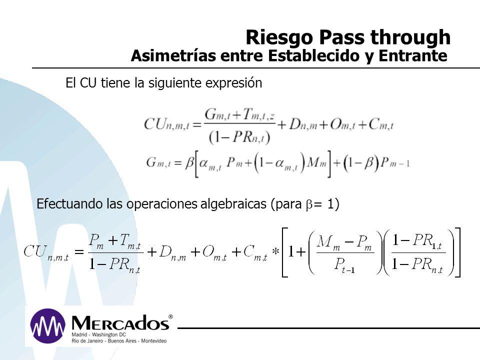 Riesgo Pass through Asimetrías entre Establecido y Entrante El CU tiene la siguiente expresión Efectuando las operaciones algebraicas (para = 1)
