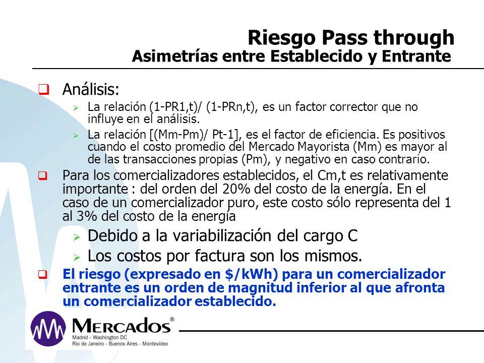 Riesgo Pass through Asimetrías entre Establecido y Entrante Análisis: La relación (1-PR1,t)/ (1-PRn,t), es un factor corrector que no influye en el an