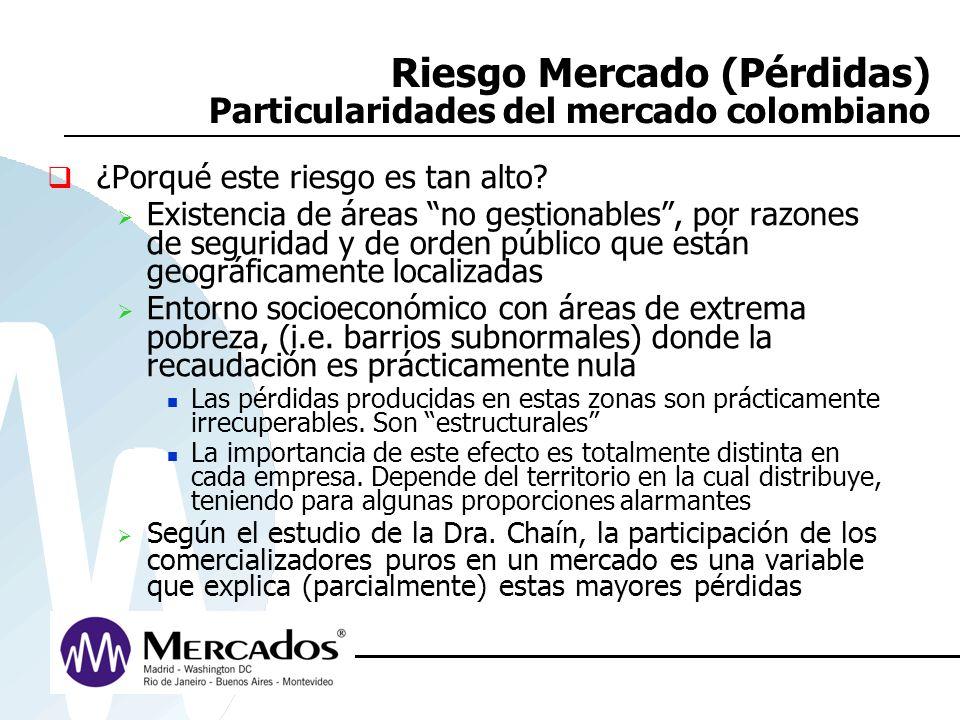 Riesgo Mercado (Pérdidas) Particularidades del mercado colombiano ¿Porqué este riesgo es tan alto? Existencia de áreas no gestionables, por razones de