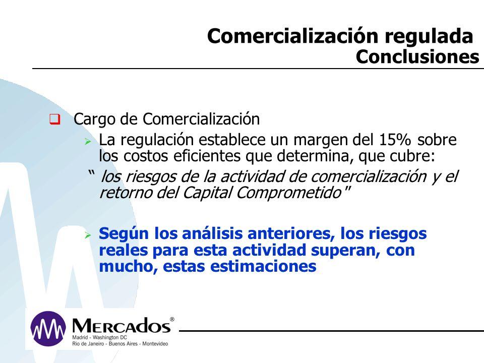 Comercialización regulada Conclusiones Cargo de Comercialización La regulación establece un margen del 15% sobre los costos eficientes que determina,