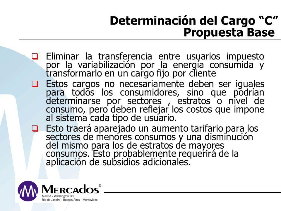 Determinación del Cargo C Propuesta Base Eliminar la transferencia entre usuarios impuesto por la variabilización por la energía consumida y transform